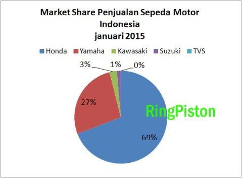 market-jan-2015