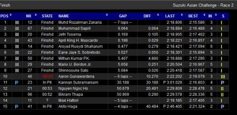 SAC-race2