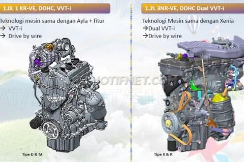 61032-tenaga-mesin-1000cc-daihatsu-sigra-setara-datsun-go-1200cc